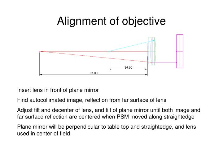 Alignment of objective