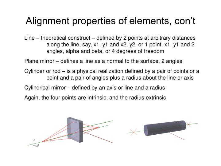 Alignment properties of elements, con't