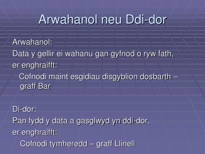 Arwahanol neu Ddi-dor