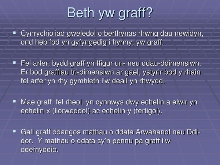 Beth yw graff?