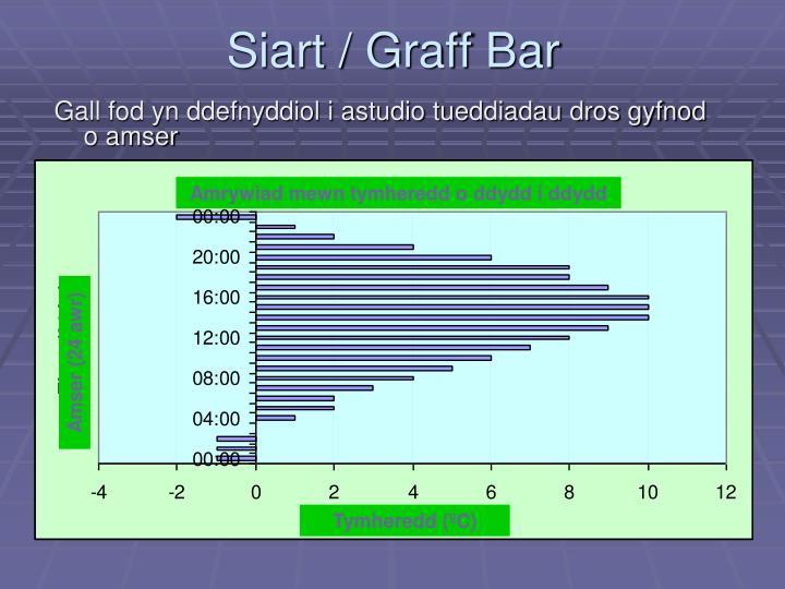 Siart / Graff Bar