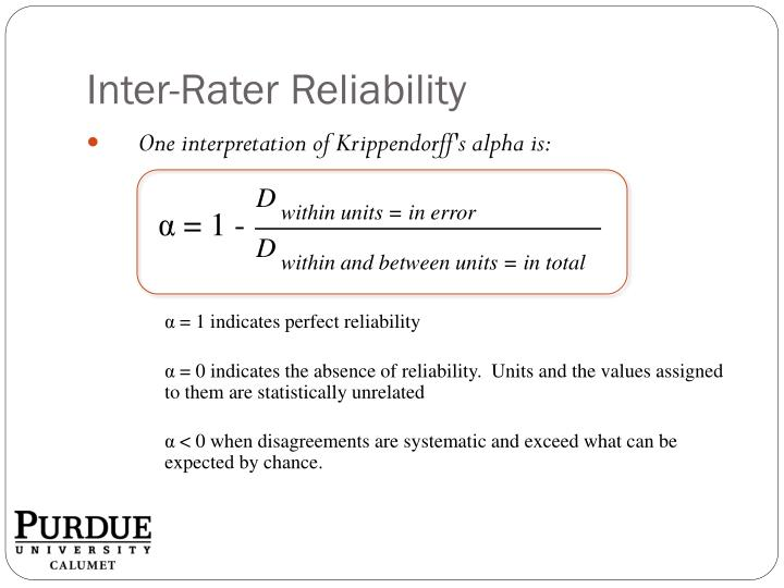 Inter-Rater Reliability