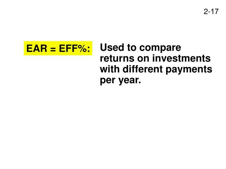 EAR = EFF%: