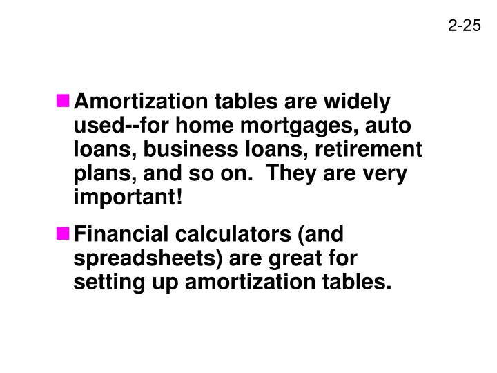 Amortization tables are widely used--for home mortgages, auto loans, business loans, retirement plans, and so on.  They are very important!