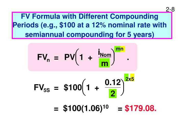 FV Formula with Different Compounding Periods (e.g., $100 at a 12% nominal rate with semiannual compounding for 5 years)