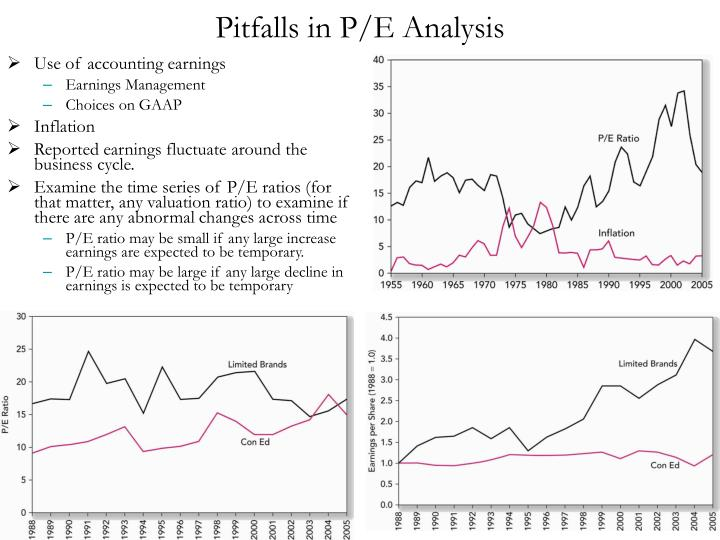Pitfalls in P/E Analysis