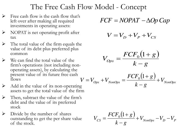 The Free Cash Flow Model - Concept