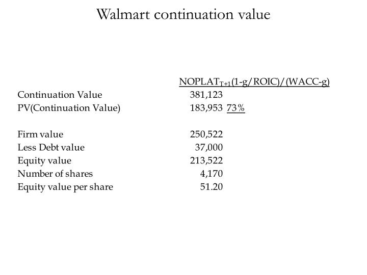 Walmart continuation value