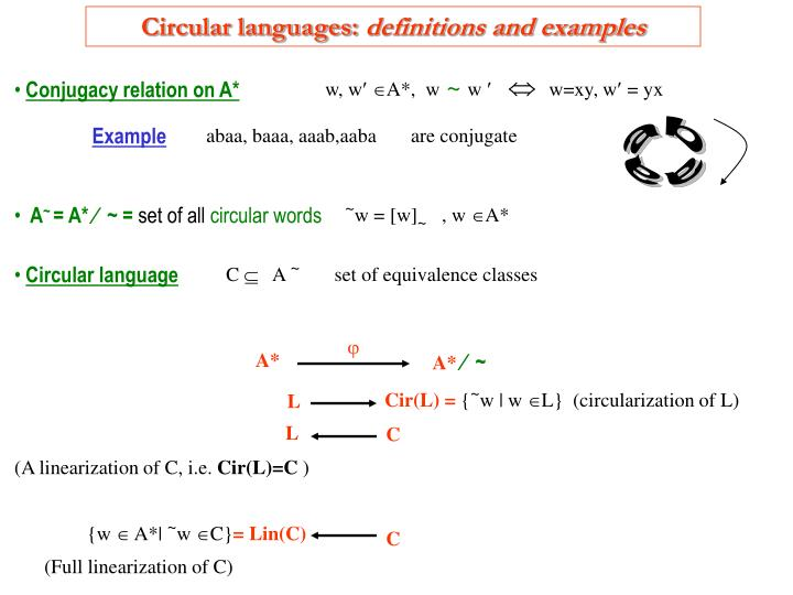 Circular languages: