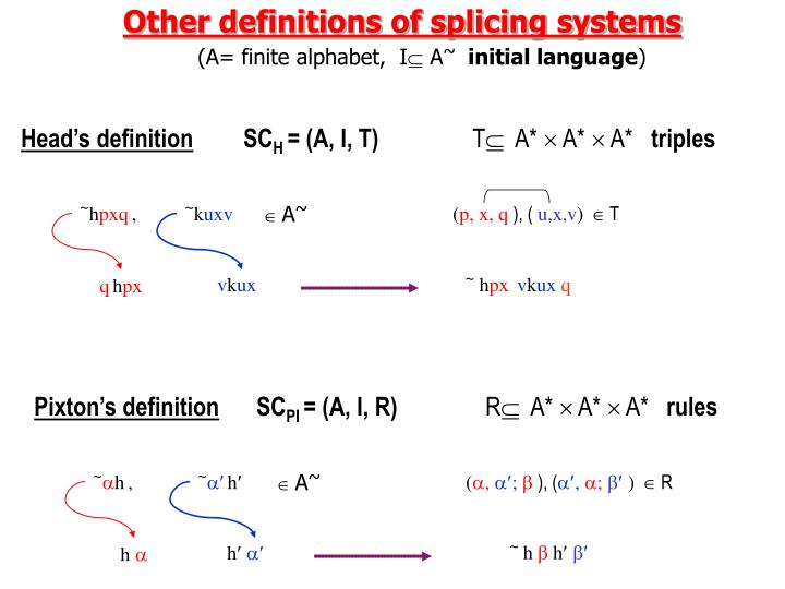 Other definitions of splicing systems