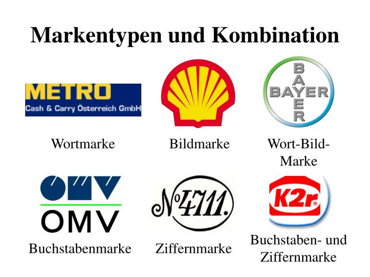 Markentypen und Kombination