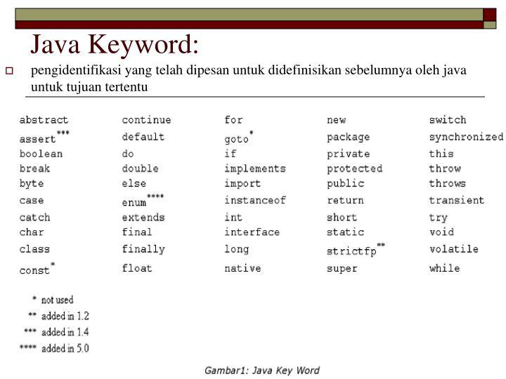 Java Keyword: