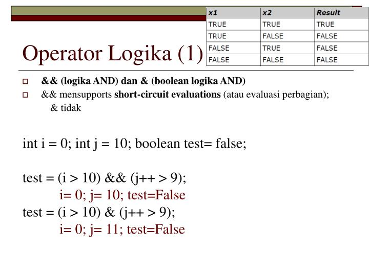 Operator Logika (1)
