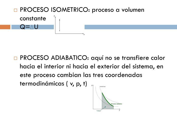 PROCESO ISOMETRICO: proceso a volumen constante
