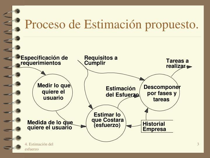 Proceso de Estimación propuesto.