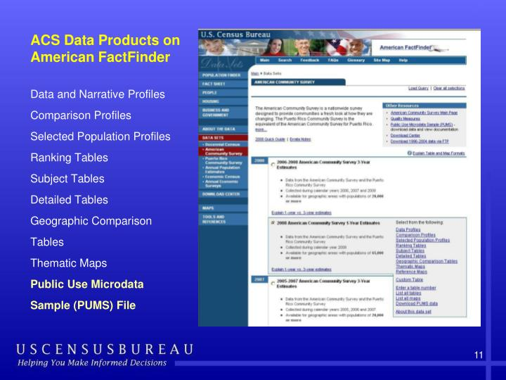 ACS Data Products on American FactFinder