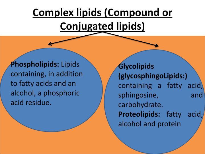 Complex lipids (Compound or Conjugated lipids)