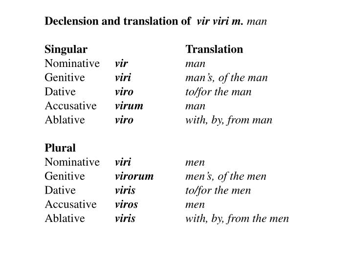 Declension and translation of