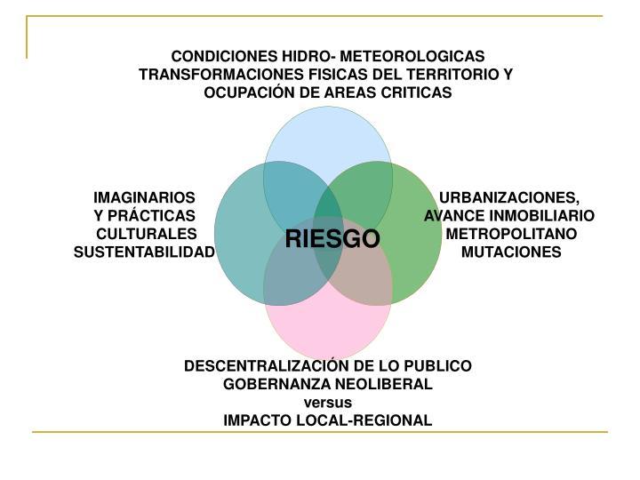 CONDICIONES HIDRO- METEOROLOGICAS