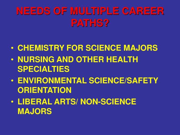 NEEDS OF MULTIPLE CAREER PATHS?