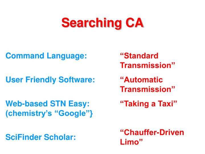 Searching CA