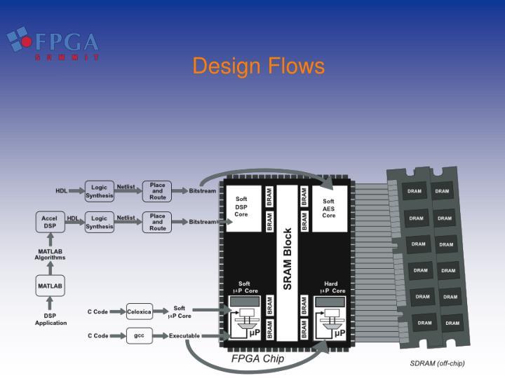 Design Flows