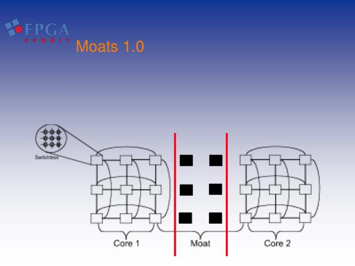 Moats 1.0
