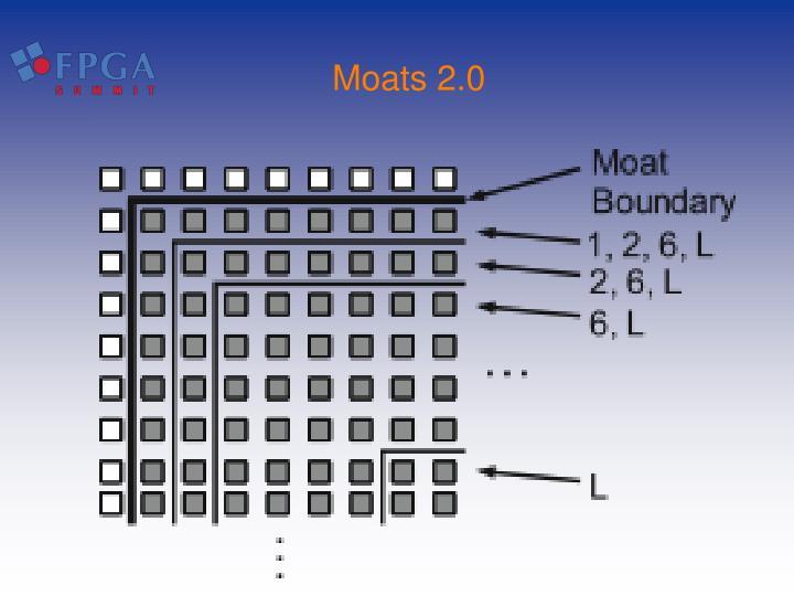 Moats 2.0