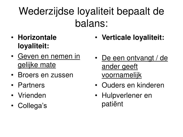 Horizontale loyaliteit:
