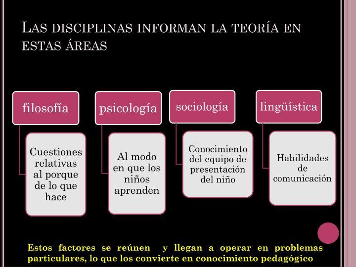 Las disciplinas informan la teoría en estas áreas