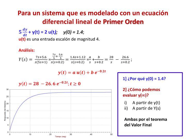 Para un sistema que es modelado con un ecuación diferencial lineal de
