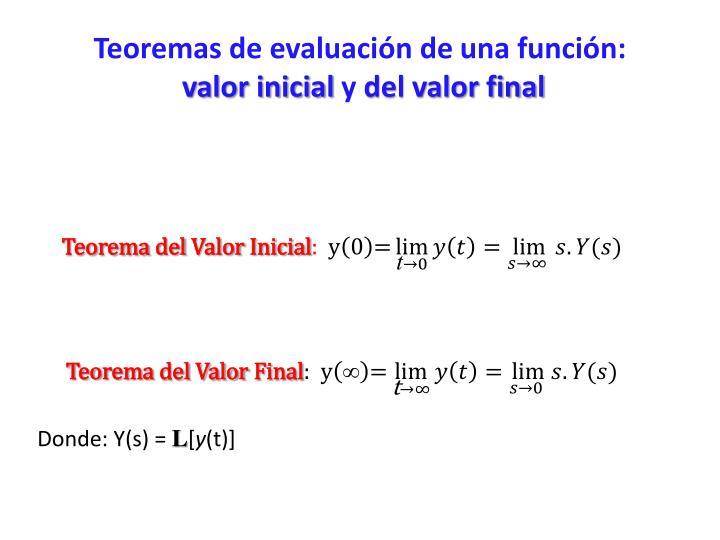 Teoremas de evaluación de una función: