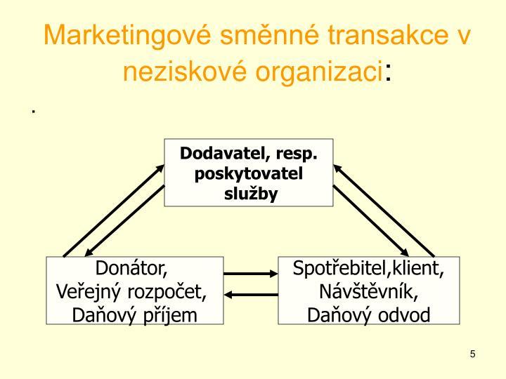 Marketingové směnné transakce v neziskové organizaci