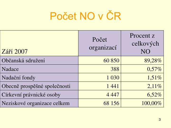 Počet NO v ČR