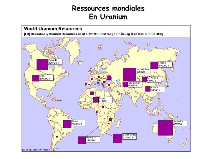 Ressources mondiales