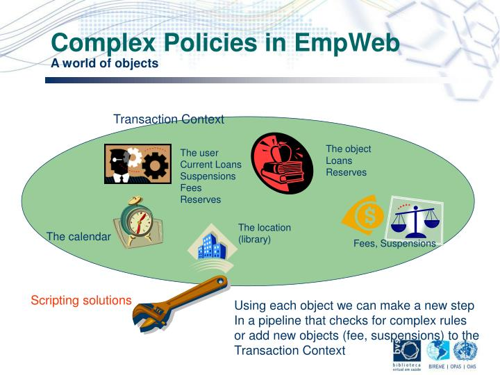 Complex Policies in EmpWeb
