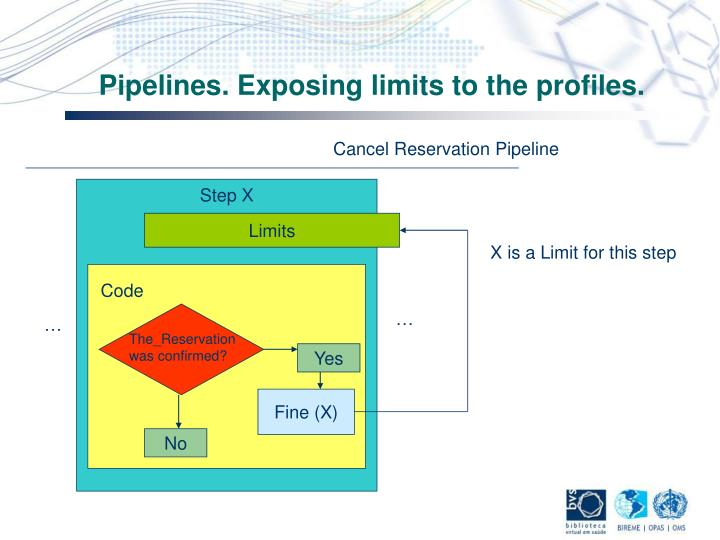 Pipelines. Exposing limits to the profiles.