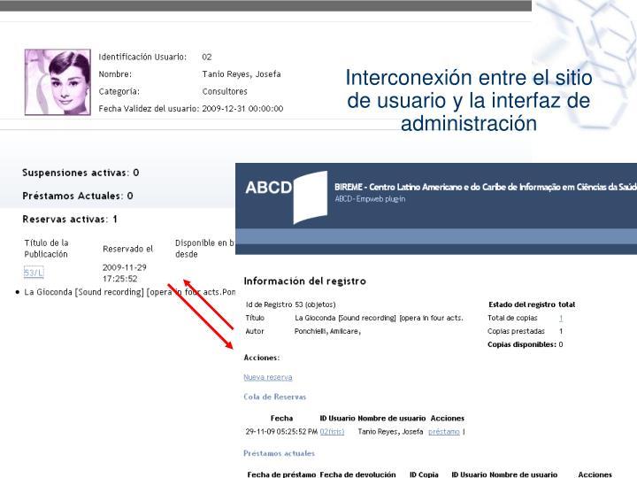 Interconexión entre el sitio de usuario y la interfaz de administración