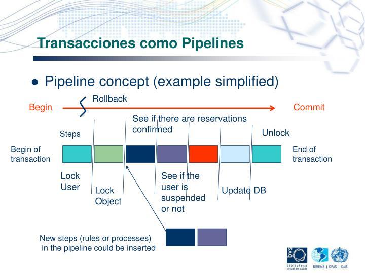 Transacciones como Pipelines