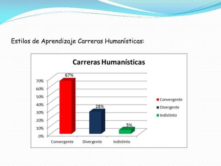 Estilos de Aprendizaje Carreras Humanísticas: