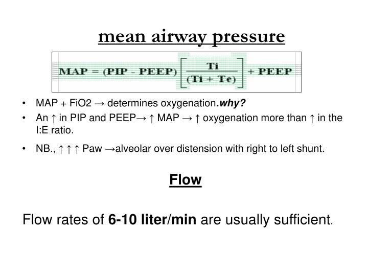 mean airway pressure