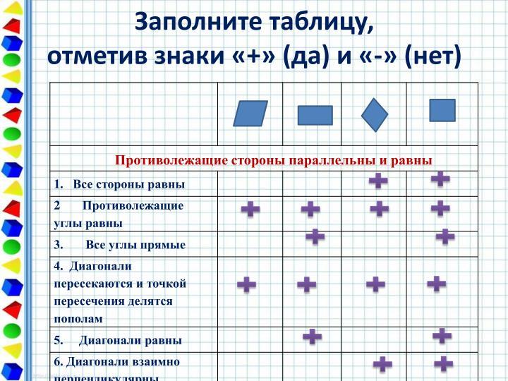 заполните таблицу простейшие внеклеточные паразиты человека