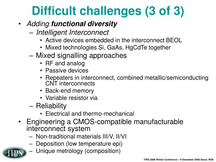 Difficult challenges (3 of 3)