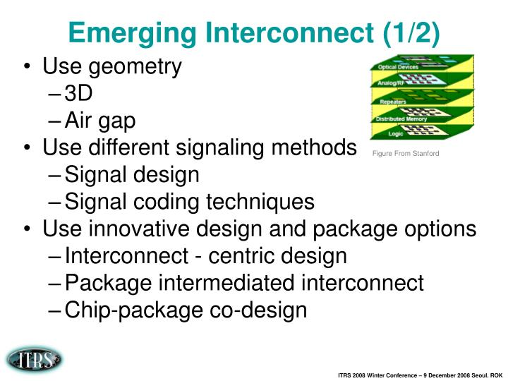 Emerging Interconnect