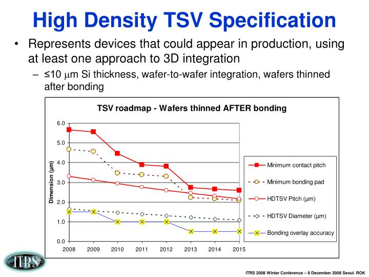 High Density TSV Specification