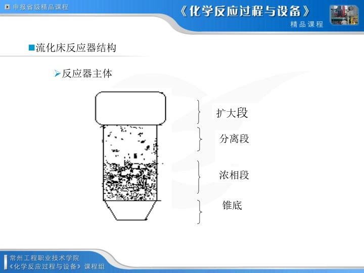 流化床反应器结构