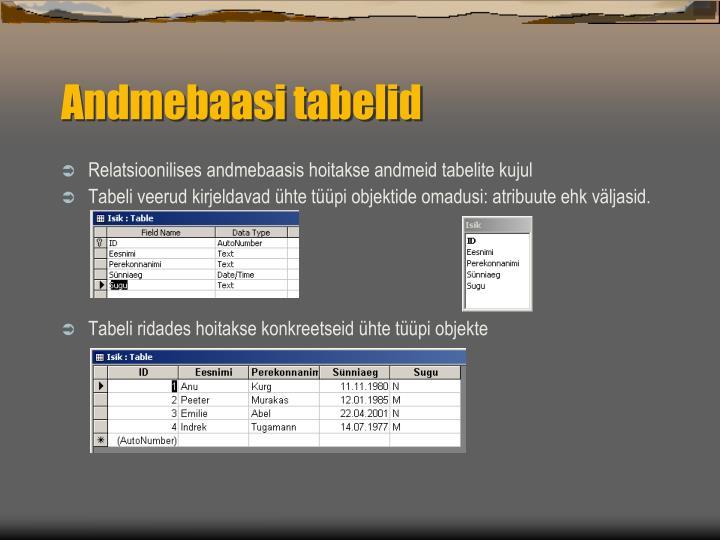Andmebaasi tabelid