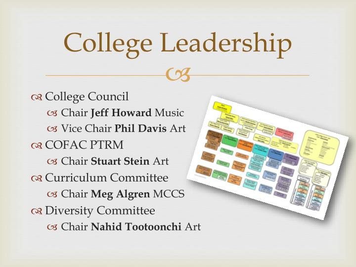 College Leadership