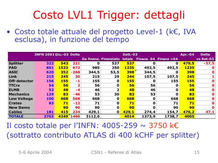 Costo LVL1 Trigger: dettagli