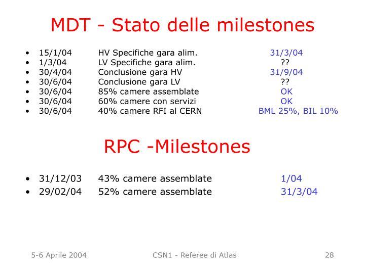 MDT - Stato delle milestones